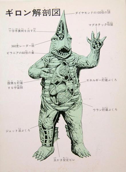 Kaiju monstruo